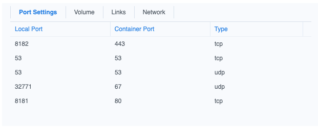 Pi-Hole v4 on Synology in Docker- the Easy Way - ServiceMax